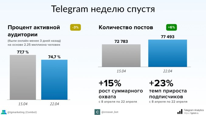 телеграм