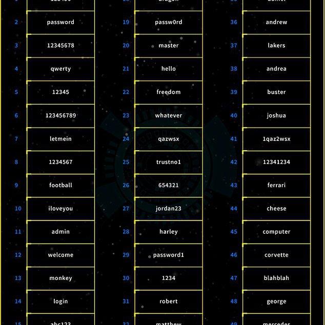 пароли
